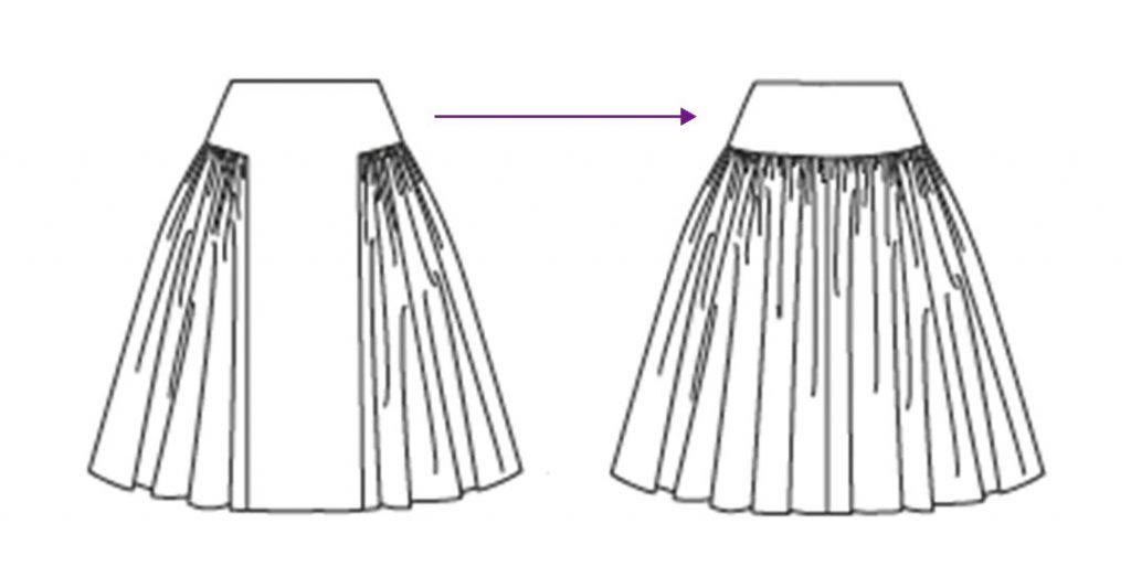 Sketch: How the skirt is and how it should become!